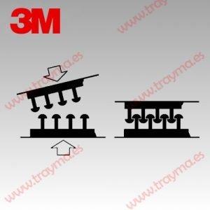 Caja 3M Dual Lock SJ 355 D - Cierre reposicionable