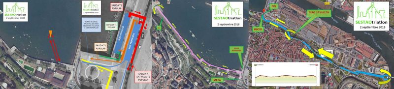 Recorrido I Triatlon Popular de Sestao