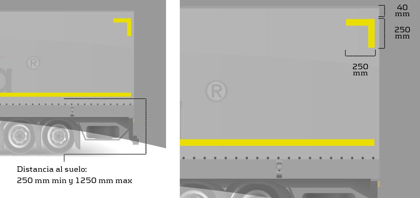 Distancia de la cinta reflectante al suelo