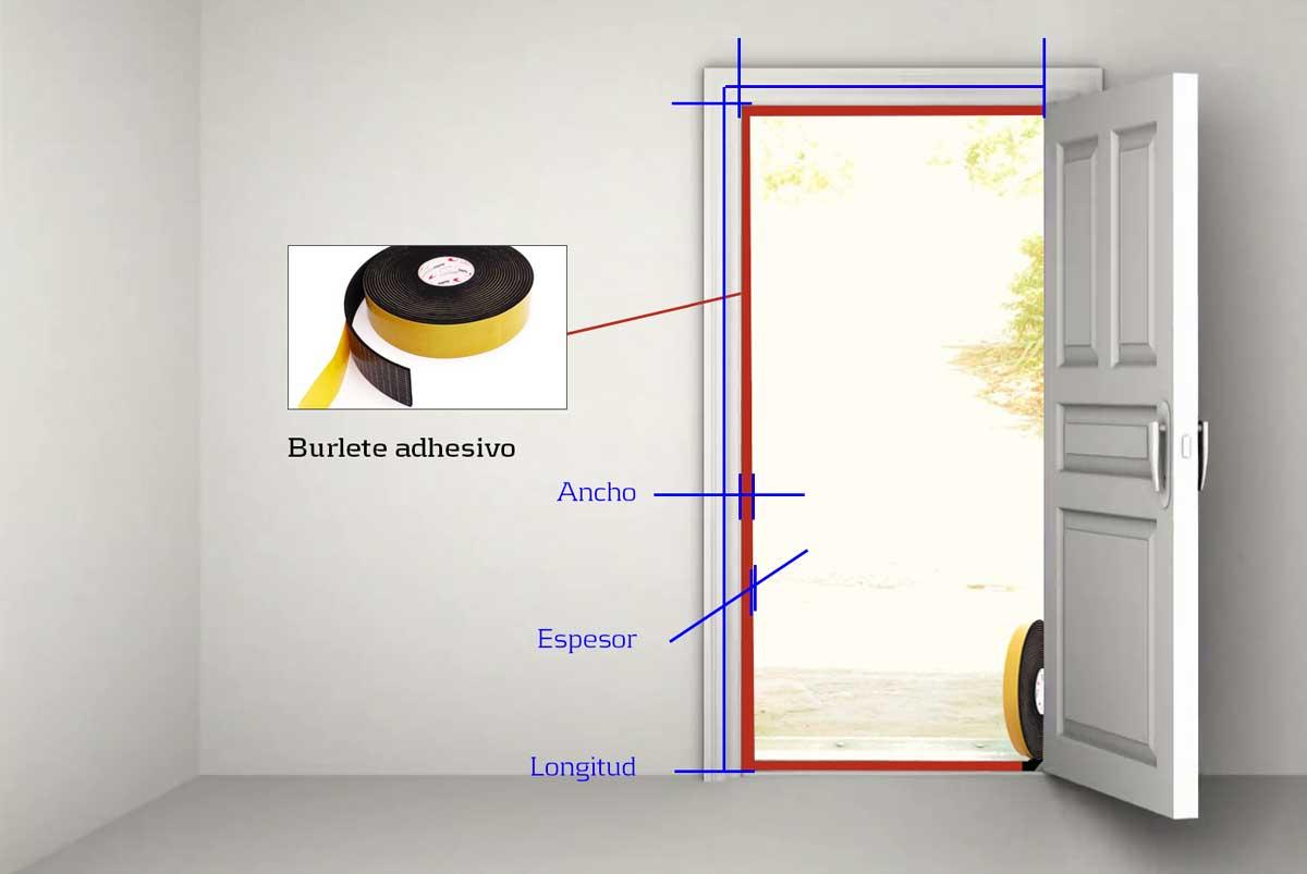 Espuma de EPDM para aislamiento de puerta exterior