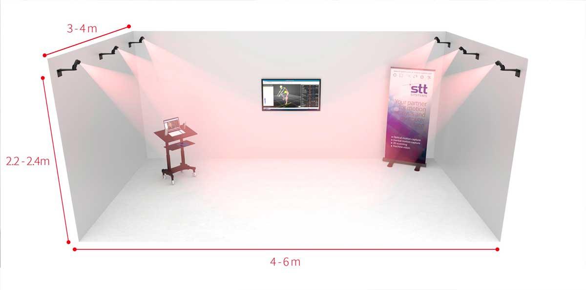 Ejemplo de instalación de las cámaras de captura del movimiento en 3D para Bike Fitting