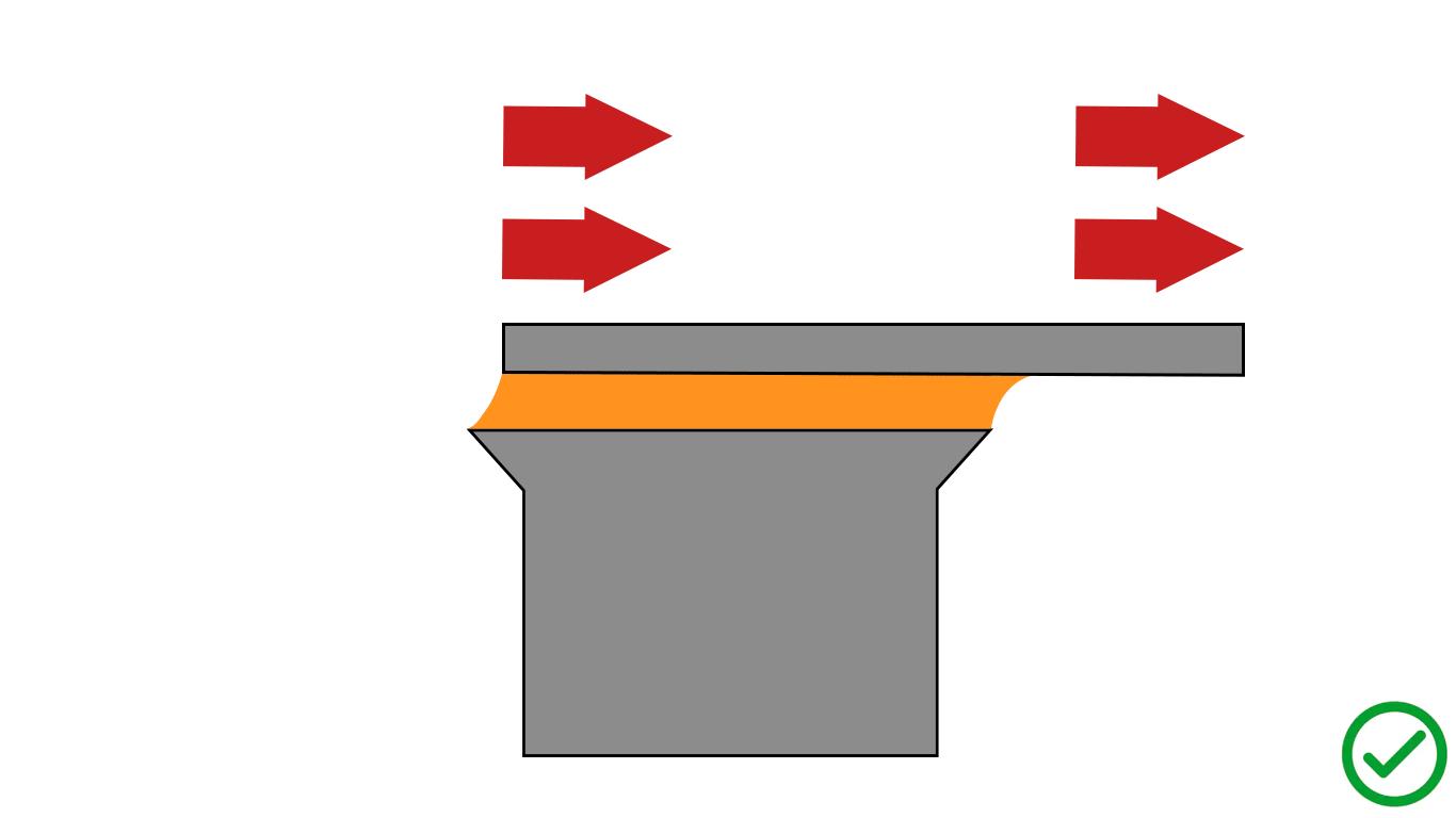 Estrés por deslizamiento cintas adhesivas