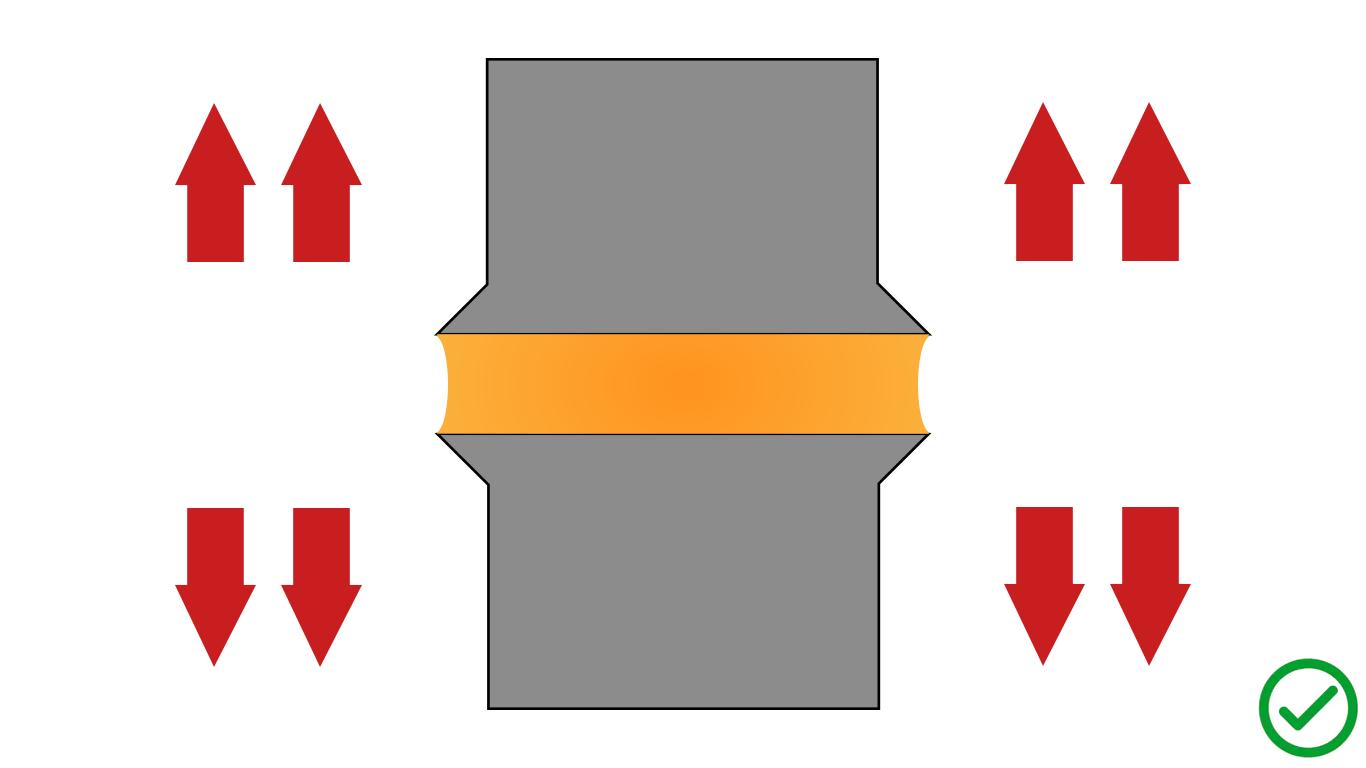 Esfuerzo de tracción cinta adhesiva