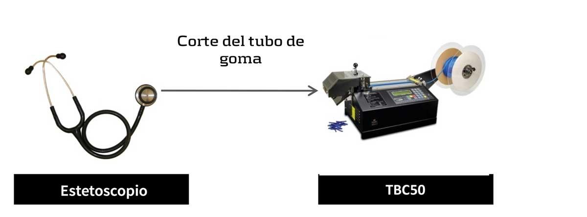 Maquina de corte para la fabricación de gomas de Estetoscopio