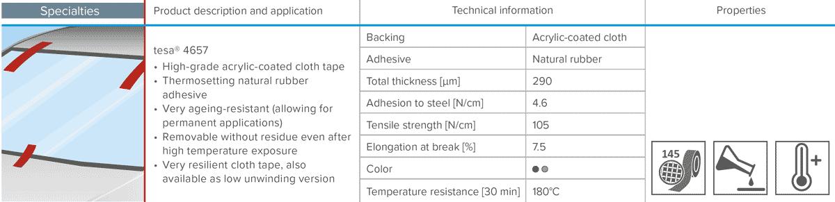Tabla con las principales propiedades de la cinta adhesiva tesa 4657